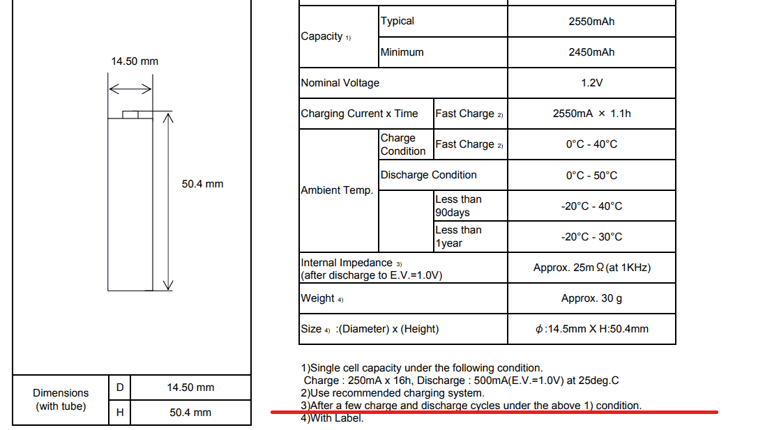 eneloop pro battery specifications